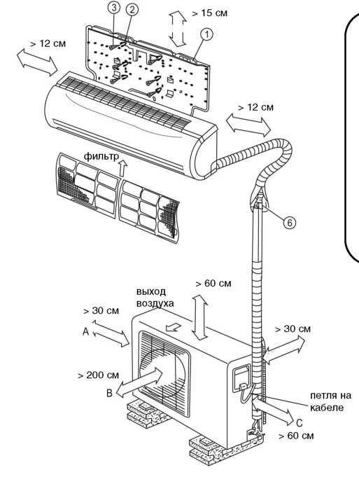 Кондиционеры инструкция по установки