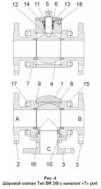Схема шарового крана Схема