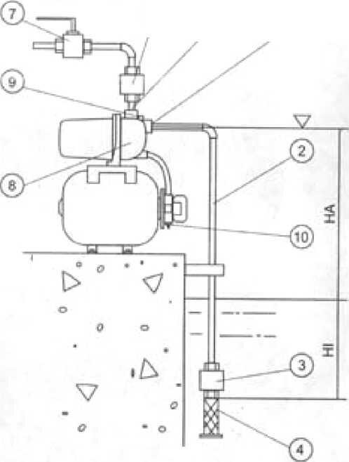 Инструкция по эксплуатации насосных установок